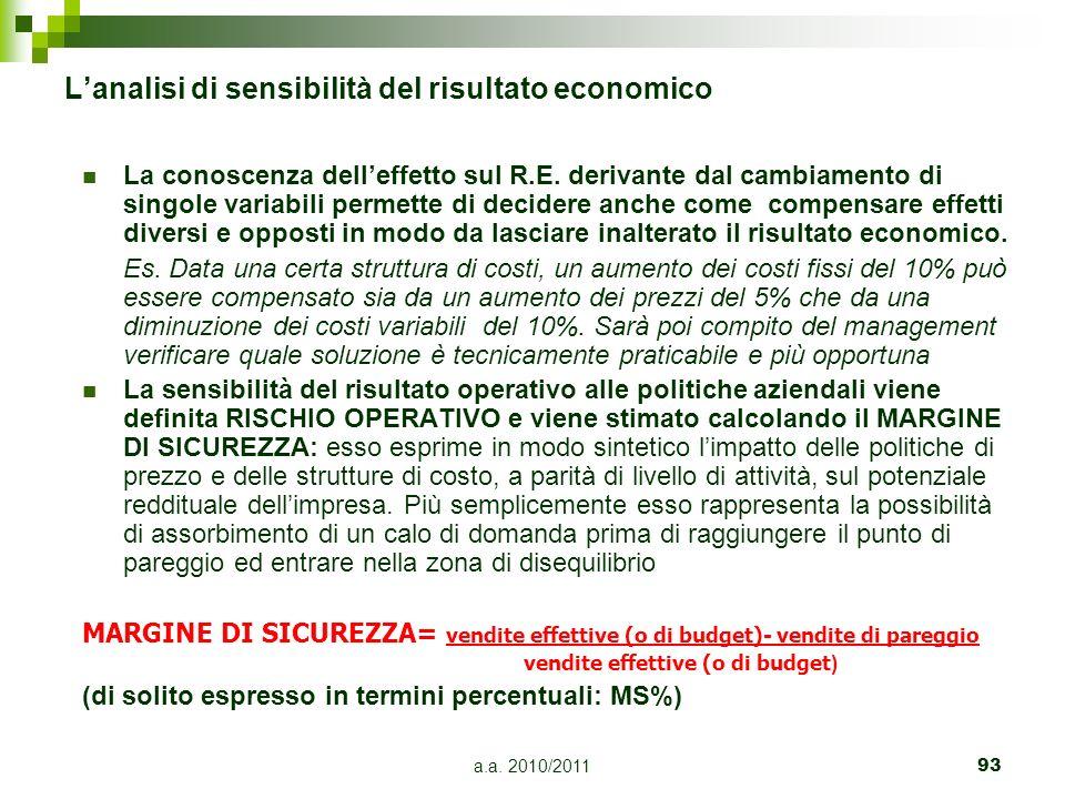a.a. 2010/201193 Lanalisi di sensibilità del risultato economico La conoscenza delleffetto sul R.E. derivante dal cambiamento di singole variabili per