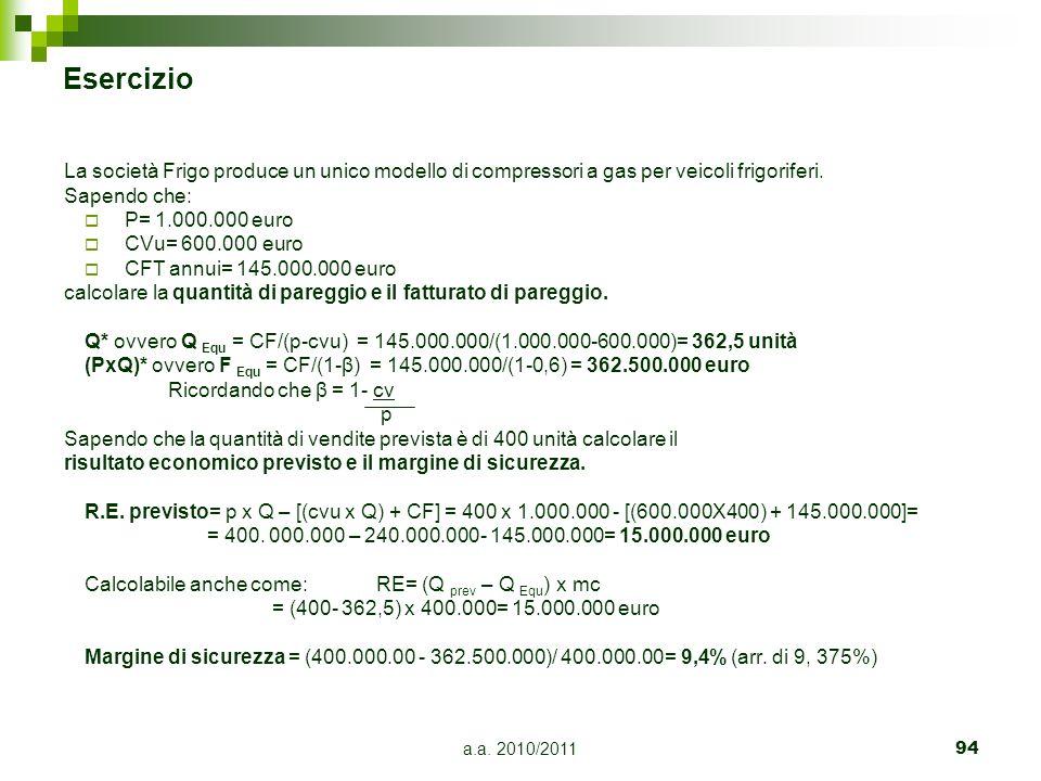 a.a. 2010/201194 Esercizio La società Frigo produce un unico modello di compressori a gas per veicoli frigoriferi. Sapendo che: P= 1.000.000 euro CVu=