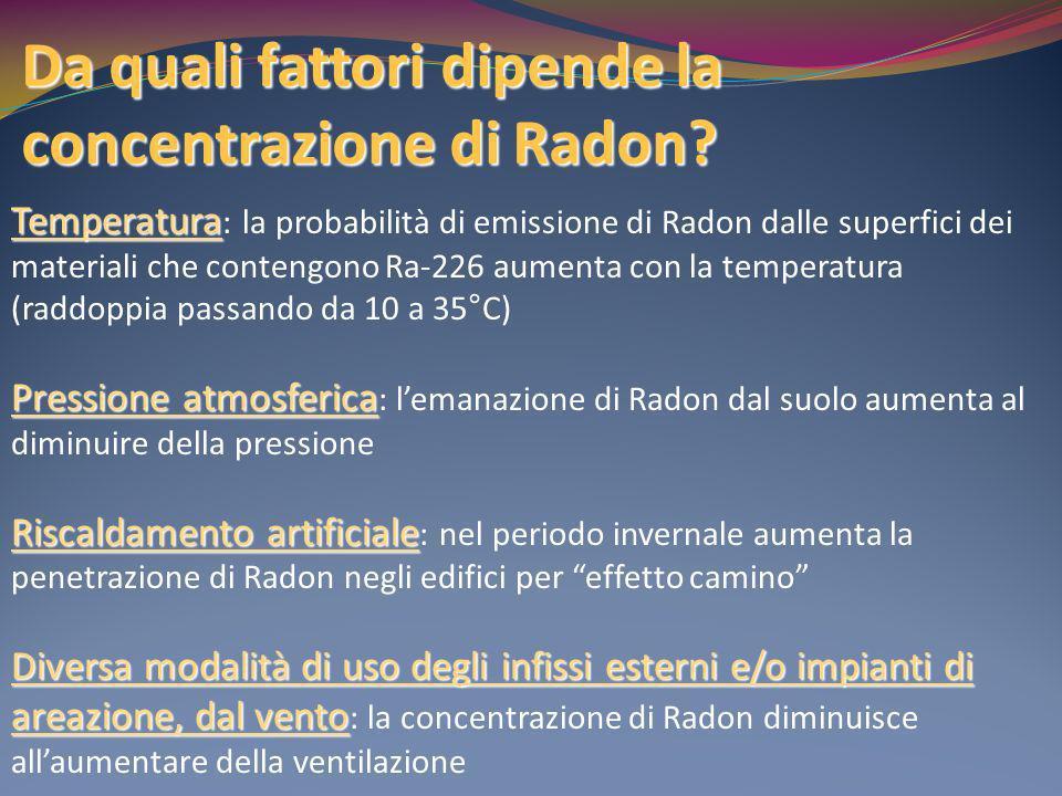 Da quali fattori dipende la concentrazione di Radon? Temperatura Temperatura : la probabilità di emissione di Radon dalle superfici dei materiali che