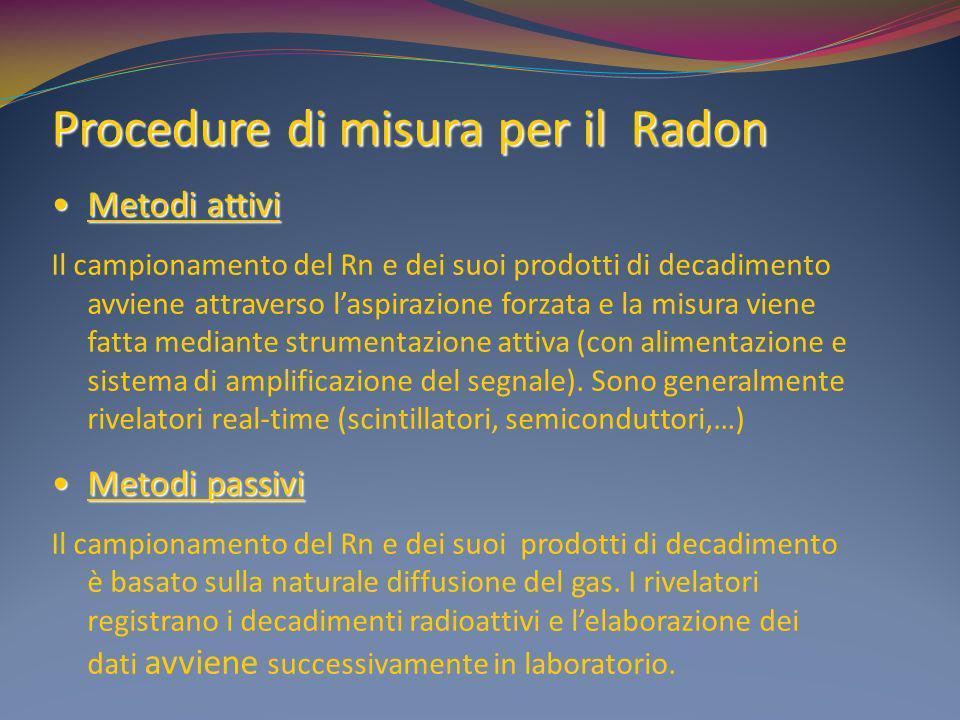 Procedure di misura per il Radon Metodi attiviMetodi attivi Il campionamento del Rn e dei suoi prodotti di decadimento avviene attraverso laspirazione