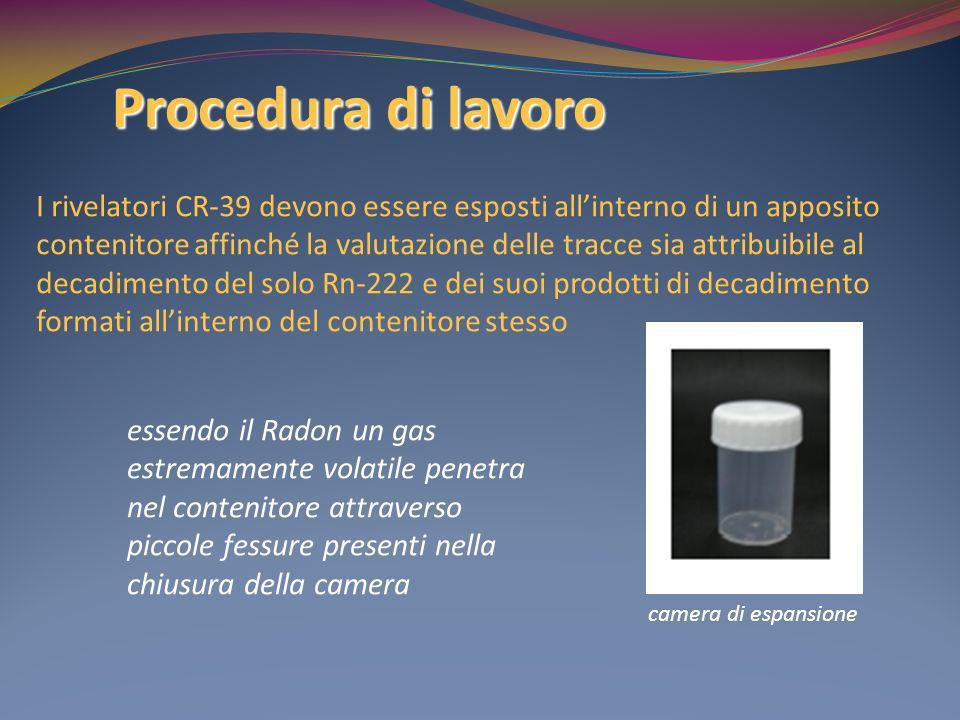 Procedura di lavoro I rivelatori CR-39 devono essere esposti allinterno di un apposito contenitore affinché la valutazione delle tracce sia attribuibi