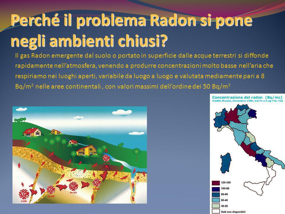 Il gas Radon emergente dal suolo o portato in superficie dalle acque terrestri si diffonde rapidamente nellatmosfera, venendo a produrre concentrazion