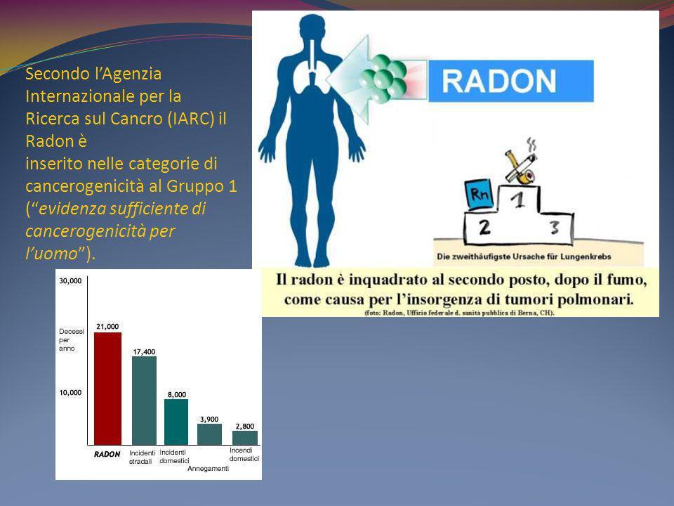 il radon provoca il cancro