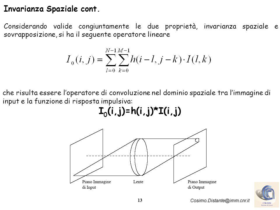 13 Cosimo.Distante@imm.cnr.it Invarianza Spaziale cont. Considerando valide congiuntamente le due proprietà, invarianza spaziale e sovrapposizione, si