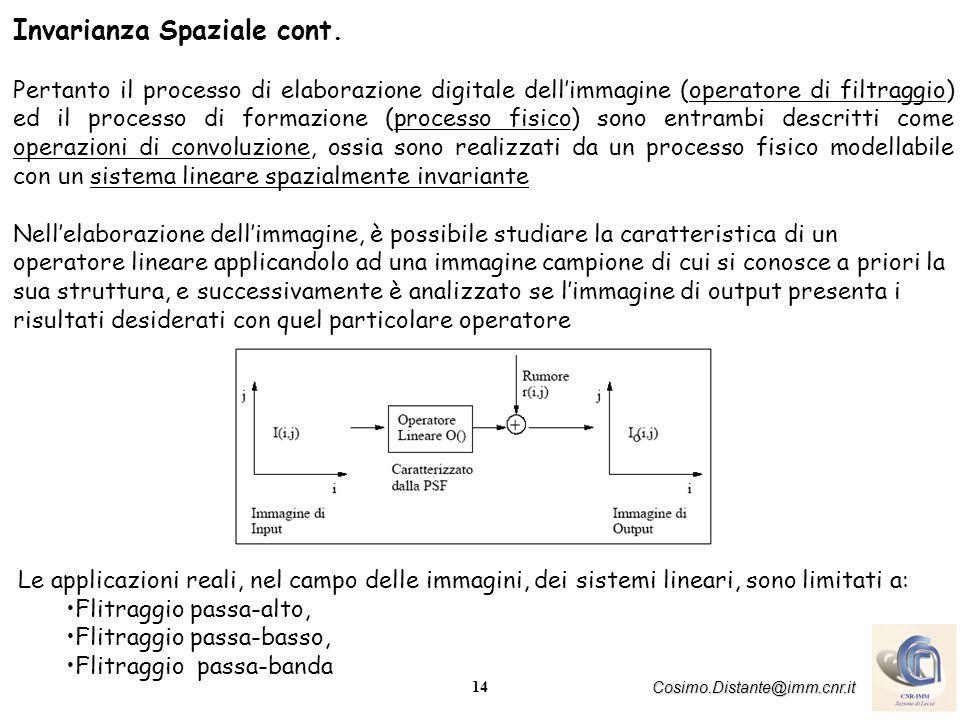 14 Cosimo.Distante@imm.cnr.it Invarianza Spaziale cont. Pertanto il processo di elaborazione digitale dellimmagine (operatore di filtraggio) ed il pro