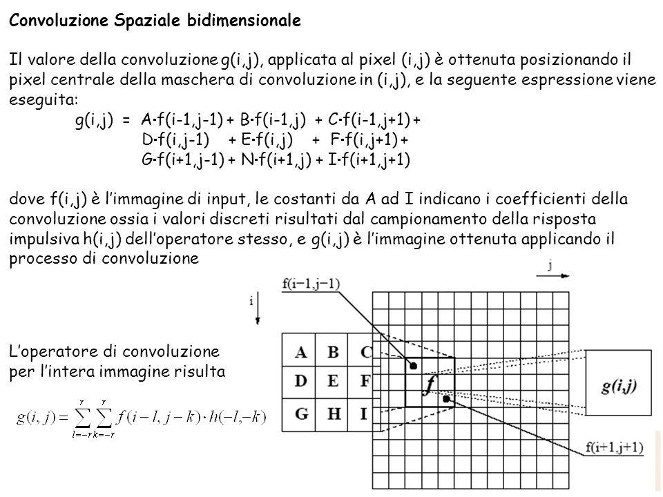 23 Cosimo.Distante@imm.cnr.it Convoluzione Spaziale bidimensionale Il valore della convoluzione g(i,j), applicata al pixel (i,j) è ottenuta posizionan