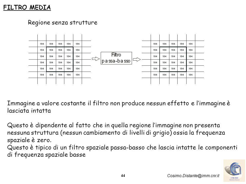 44 Cosimo.Distante@imm.cnr.it FILTRO MEDIA Regione senza strutture Immagine a valore costante il filtro non produce nessun effetto e limmagine è lasci