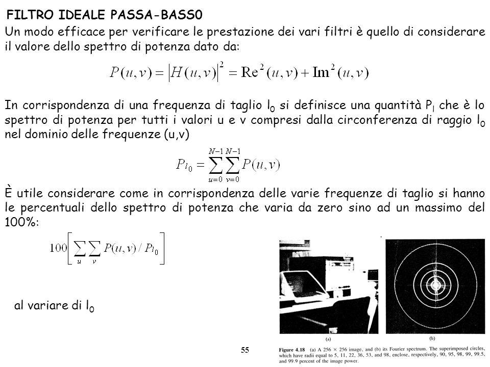 55 Cosimo.Distante@imm.cnr.it FILTRO IDEALE PASSA-BASS0 Un modo efficace per verificare le prestazione dei vari filtri è quello di considerare il valo