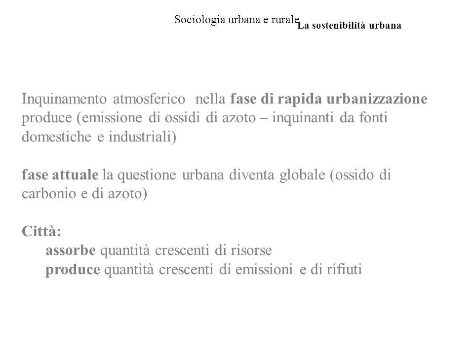 Sociologia urbana e rurale La sostenibilità urbana Inquinamento atmosferico nella fase di rapida urbanizzazione produce (emissione di ossidi di azoto