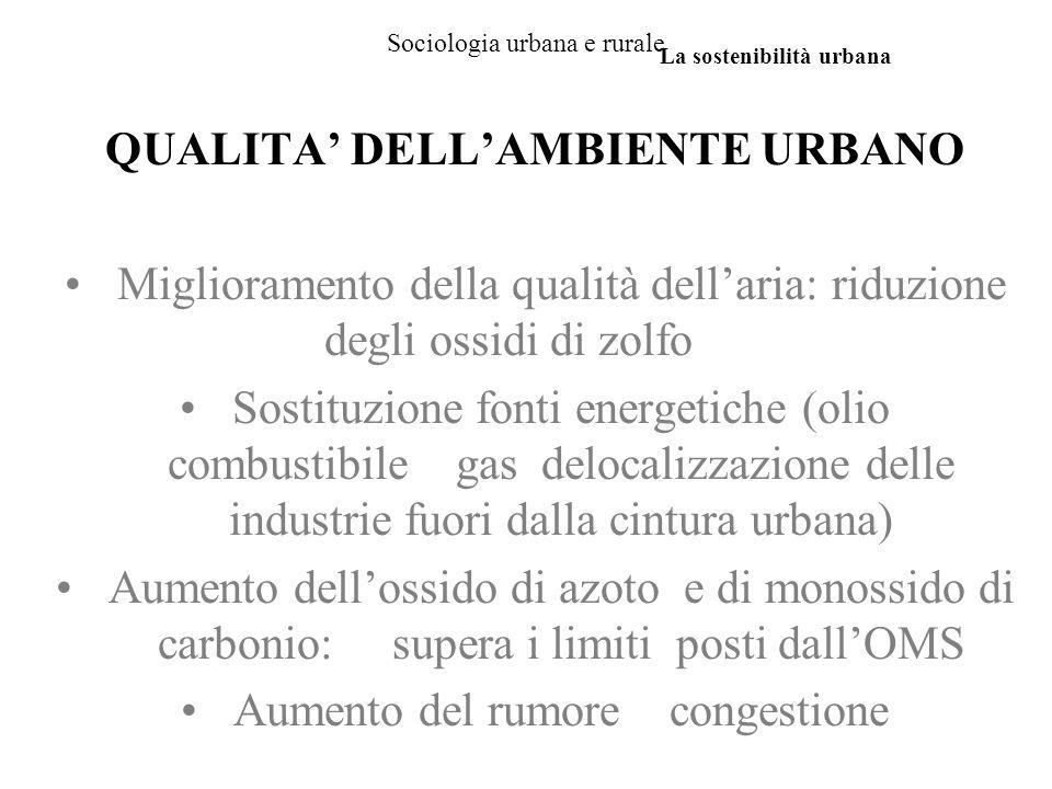 Sociologia urbana e rurale QUALITA DELLAMBIENTE URBANO Miglioramento della qualità dellaria: riduzione degli ossidi di zolfo Sostituzione fonti energe