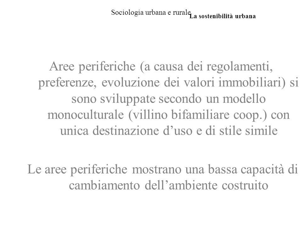 Sociologia urbana e rurale Aree periferiche (a causa dei regolamenti, preferenze, evoluzione dei valori immobiliari) si sono sviluppate secondo un mod