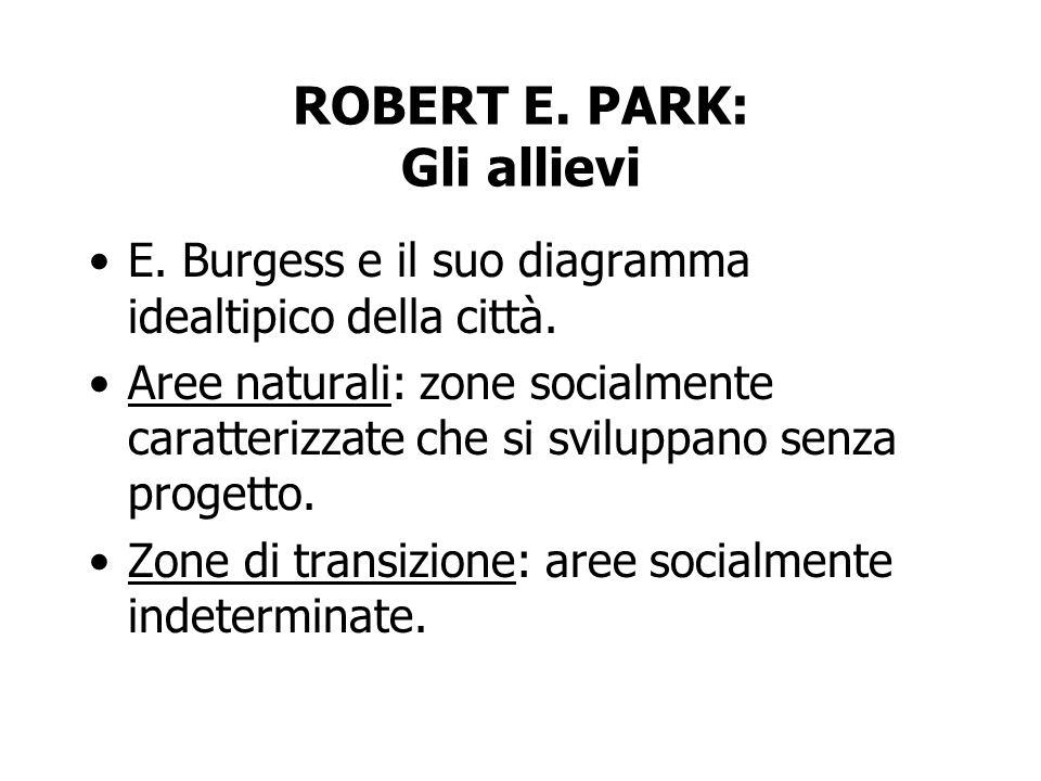 ROBERT E. PARK: Gli allievi E. Burgess e il suo diagramma idealtipico della città. Aree naturali: zone socialmente caratterizzate che si sviluppano se