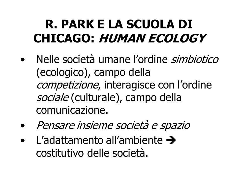 R. PARK E LA SCUOLA DI CHICAGO: HUMAN ECOLOGY Nelle società umane lordine simbiotico (ecologico), campo della competizione, interagisce con lordine so