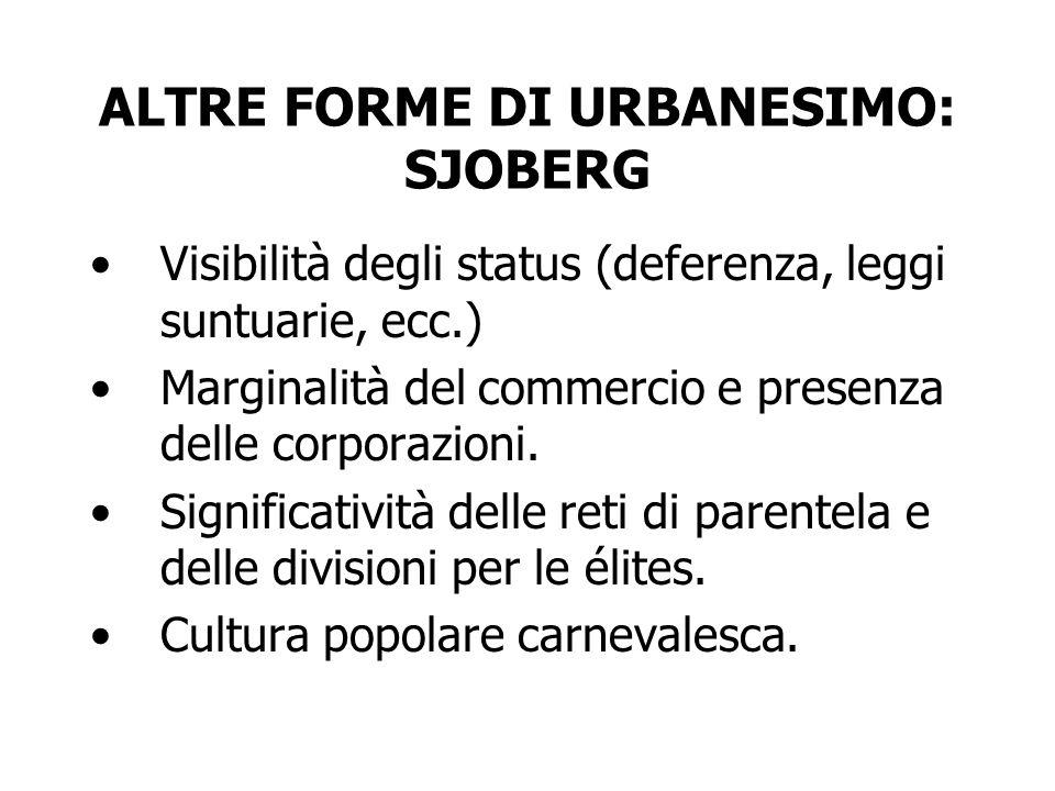 ALTRE FORME DI URBANESIMO: SJOBERG Visibilità degli status (deferenza, leggi suntuarie, ecc.) Marginalità del commercio e presenza delle corporazioni.