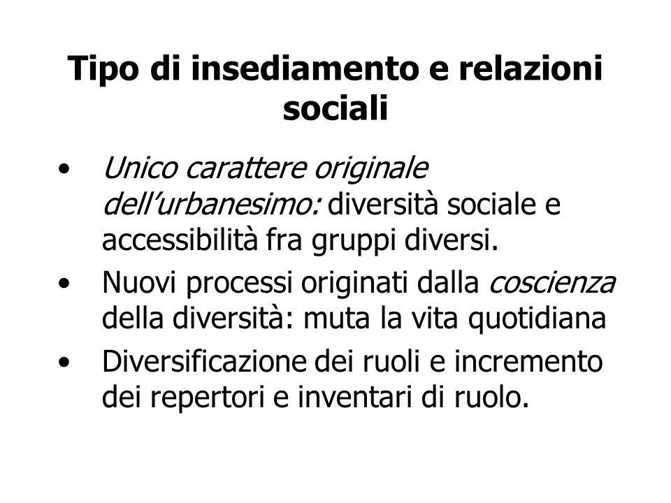 Tipo di insediamento e relazioni sociali Unico carattere originale dellurbanesimo: diversità sociale e accessibilità fra gruppi diversi. Nuovi process