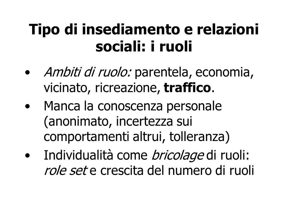 Tipo di insediamento e relazioni sociali: i ruoli Ambiti di ruolo: parentela, economia, vicinato, ricreazione, traffico. Manca la conoscenza personale