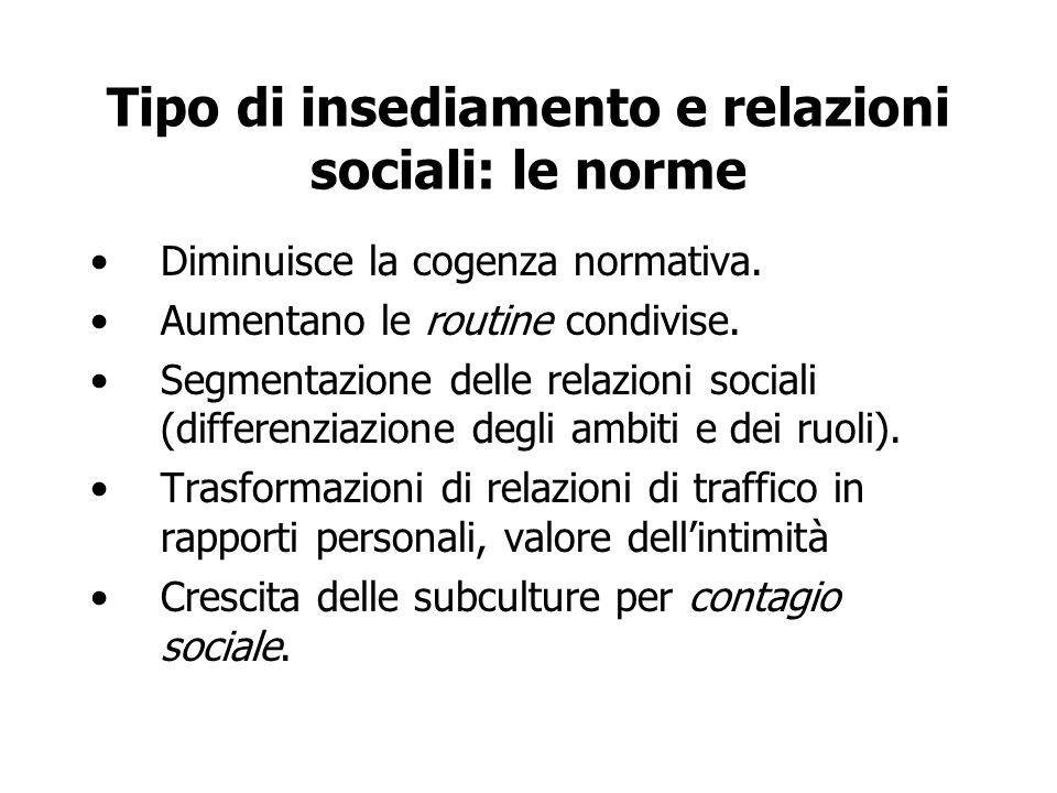 Tipo di insediamento e relazioni sociali: le norme Diminuisce la cogenza normativa. Aumentano le routine condivise. Segmentazione delle relazioni soci