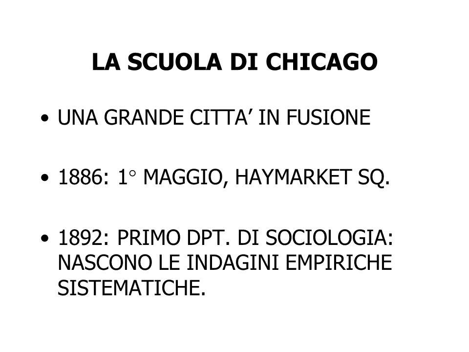 LA SCUOLA DI CHICAGO UNA GRANDE CITTA IN FUSIONE 1886: 1° MAGGIO, HAYMARKET SQ. 1892: PRIMO DPT. DI SOCIOLOGIA: NASCONO LE INDAGINI EMPIRICHE SISTEMAT