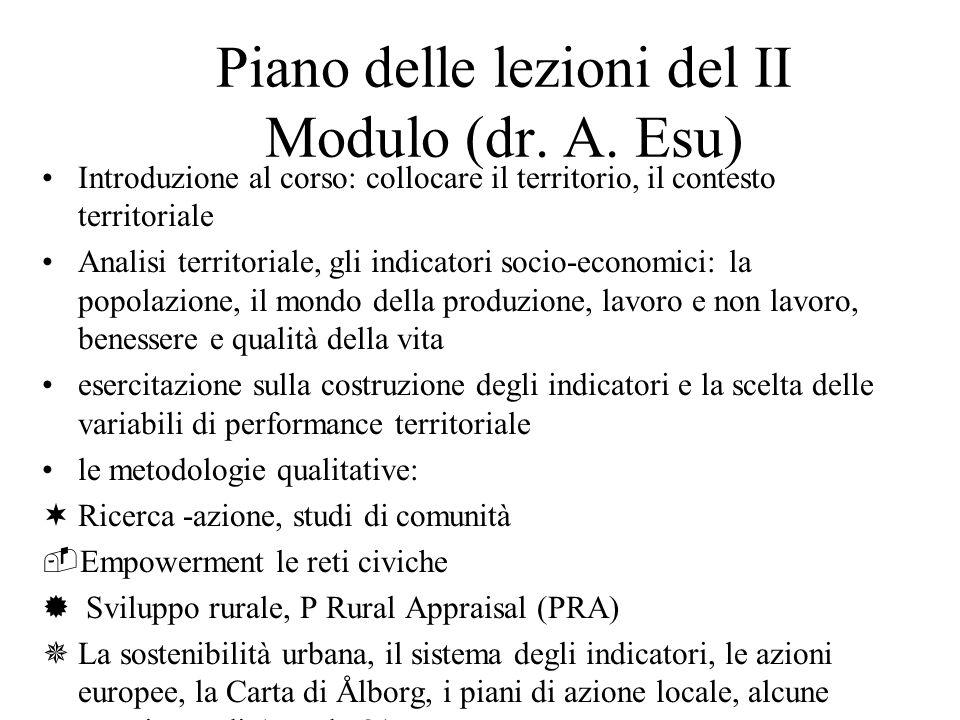 Piano delle lezioni del II Modulo (dr. A. Esu) Introduzione al corso: collocare il territorio, il contesto territoriale Analisi territoriale, gli indi