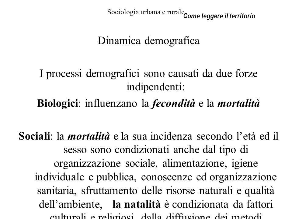Sociologia urbana e rurale Dinamica demografica I processi demografici sono causati da due forze indipendenti: Biologici: influenzano la fecondità e l