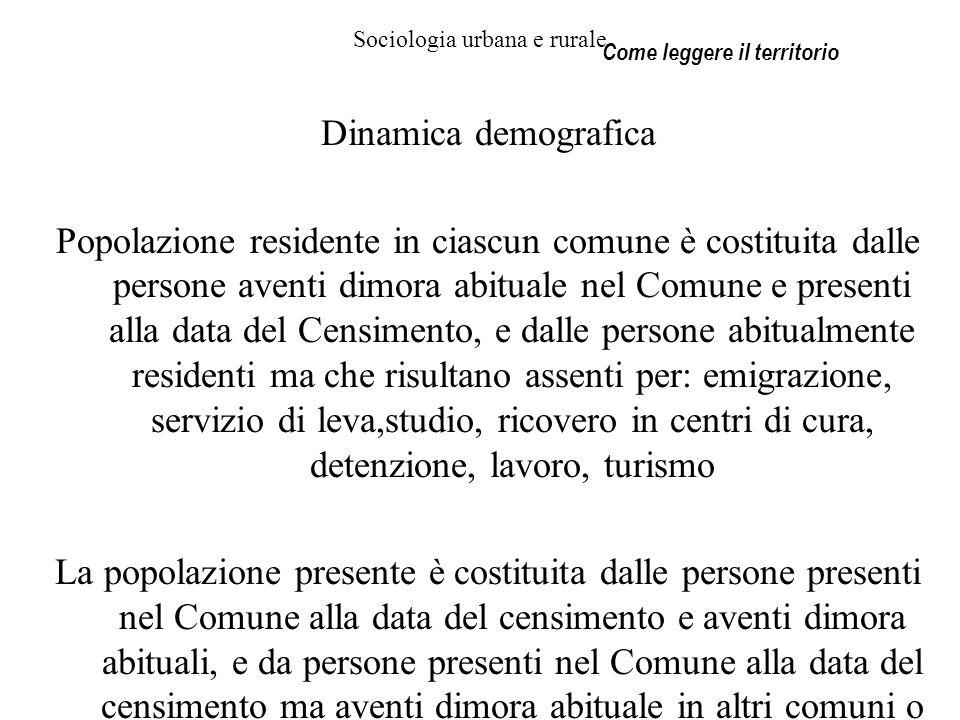 Sociologia urbana e rurale Dinamica demografica Popolazione residente in ciascun comune è costituita dalle persone aventi dimora abituale nel Comune e