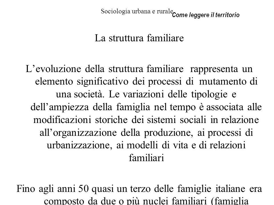 Sociologia urbana e rurale La struttura familiare Levoluzione della struttura familiare rappresenta un elemento significativo dei processi di mutament
