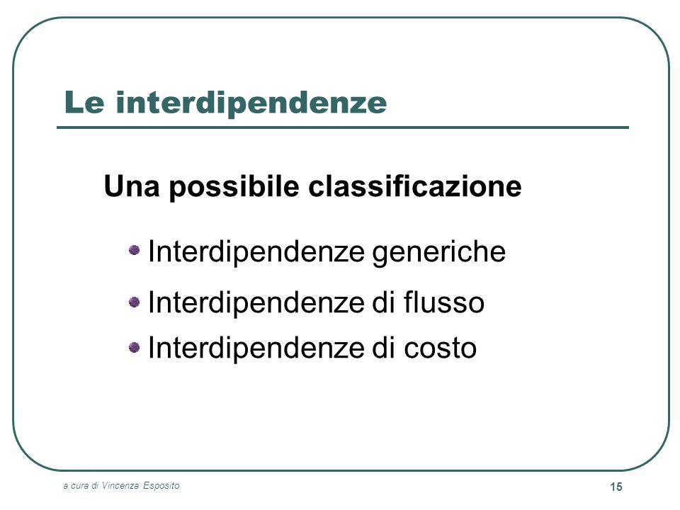 a cura di Vincenza Esposito 15 Le interdipendenze Una possibile classificazione Interdipendenze generiche Interdipendenze di flusso Interdipendenze di