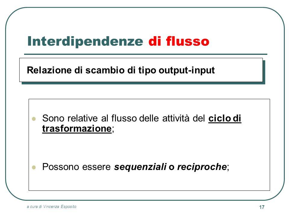 a cura di Vincenza Esposito 17 Interdipendenze di flusso Sono relative al flusso delle attività del ciclo di trasformazione; Possono essere sequenzial