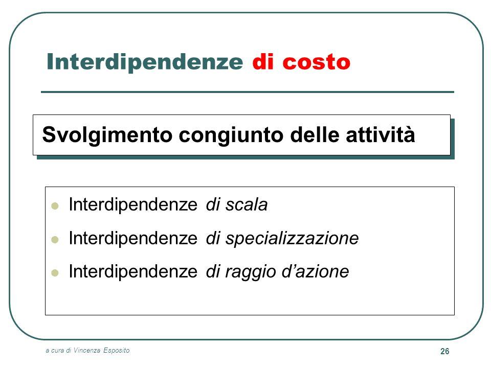 a cura di Vincenza Esposito 26 Interdipendenze di costo Interdipendenze di scala Interdipendenze di specializzazione Interdipendenze di raggio dazione