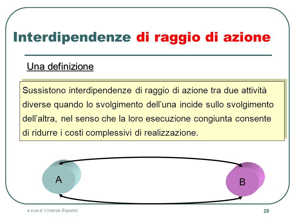 a cura di Vincenza Esposito 29 Interdipendenze di raggio di azione Sussistono interdipendenze di raggio di azione tra due attività diverse quando lo s