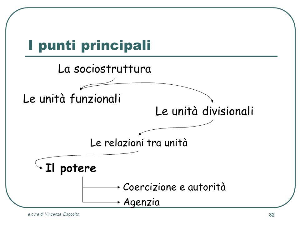a cura di Vincenza Esposito 32 I punti principali Le unità divisionali La sociostruttura Le unità funzionali Le relazioni tra unità Agenzia Il potere