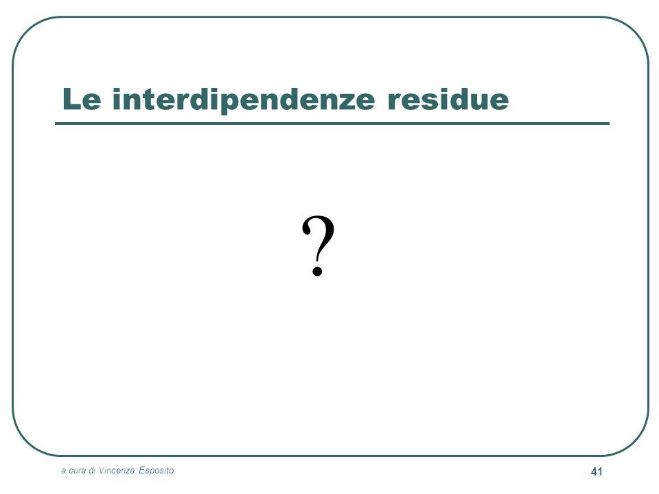 a cura di Vincenza Esposito 41 Le interdipendenze residue ?