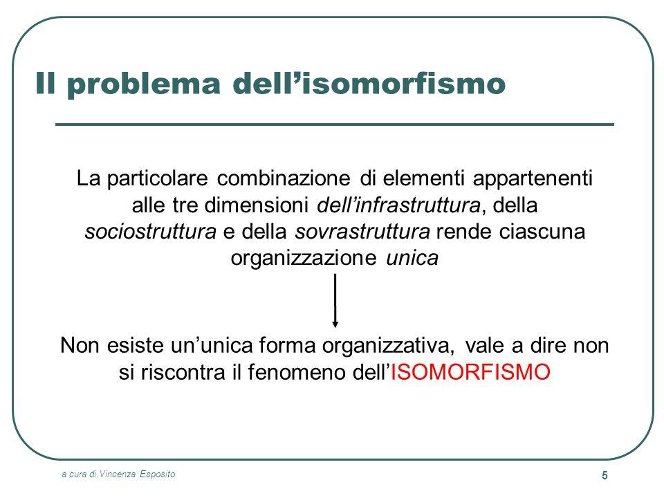 a cura di Vincenza Esposito 5 Il problema dellisomorfismo La particolare combinazione di elementi appartenenti alle tre dimensioni dellinfrastruttura,