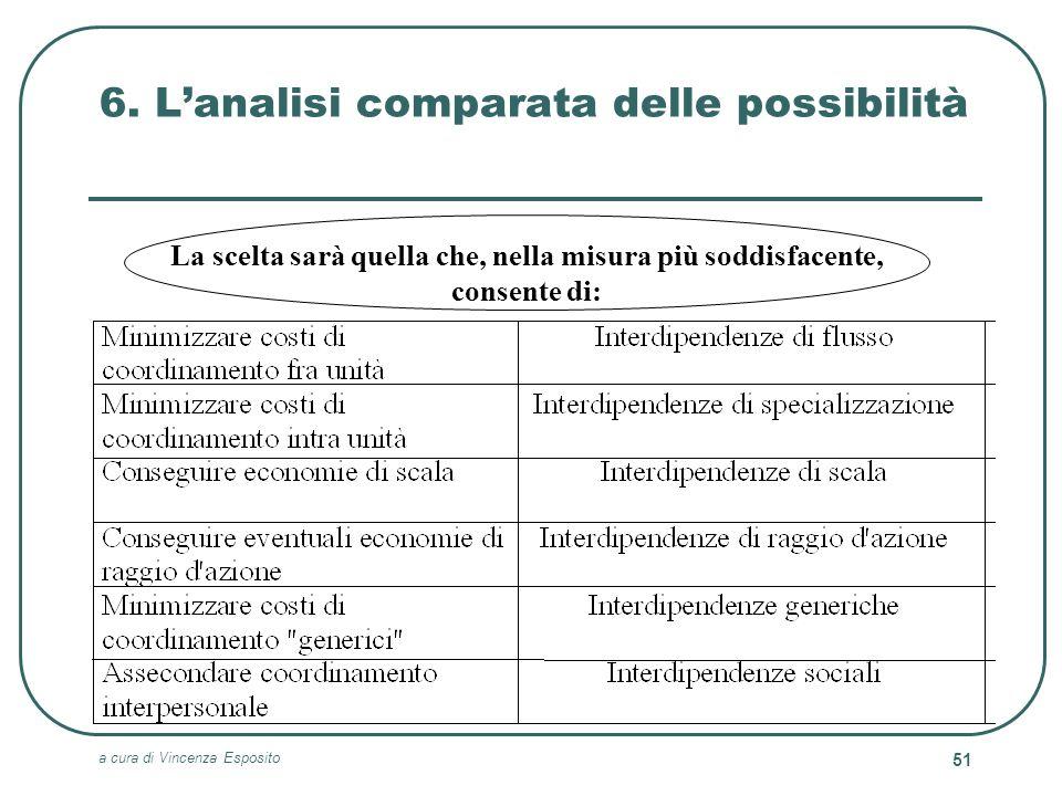 a cura di Vincenza Esposito 51 6. Lanalisi comparata delle possibilità La scelta sarà quella che, nella misura più soddisfacente, consente di: