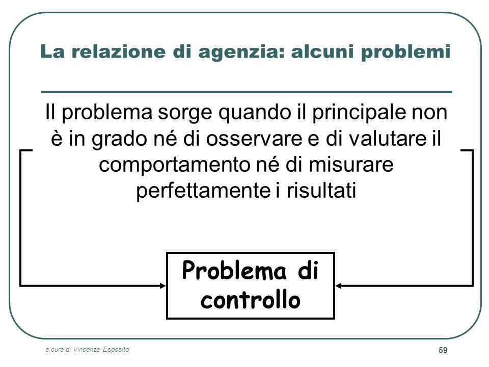 a cura di Vincenza Esposito 59 La relazione di agenzia: alcuni problemi Il problema sorge quando il principale non è in grado né di osservare e di val