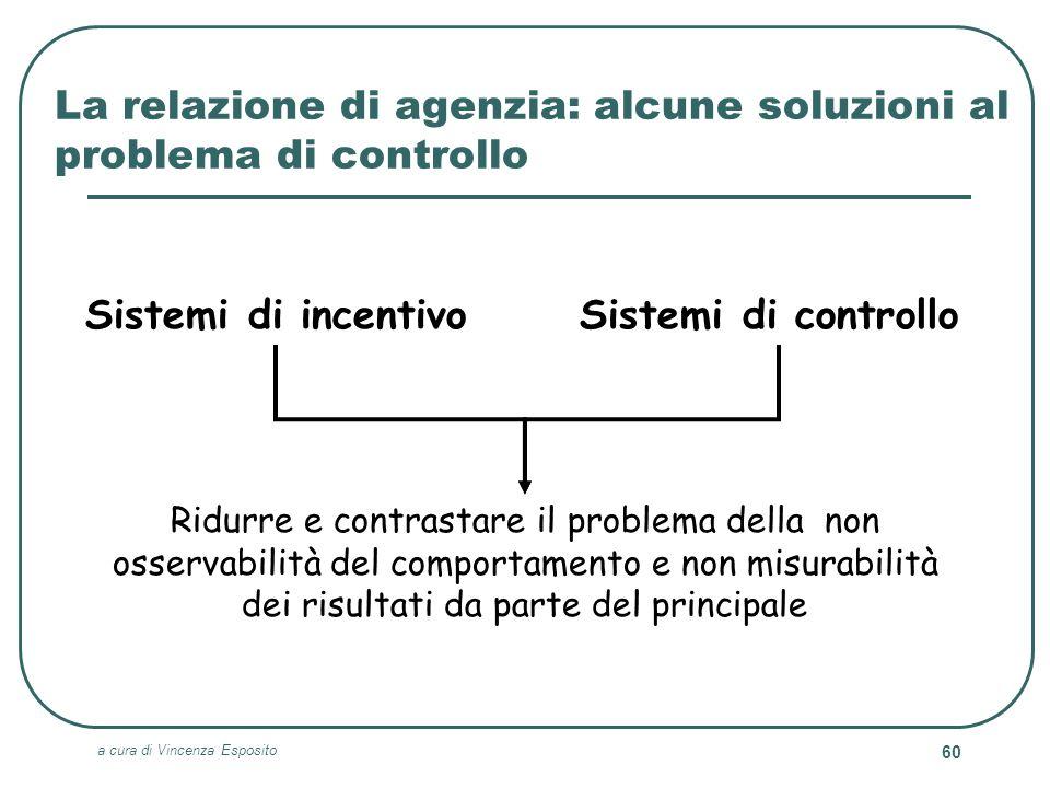 a cura di Vincenza Esposito 60 La relazione di agenzia: alcune soluzioni al problema di controllo Sistemi di controlloSistemi di incentivo Ridurre e c