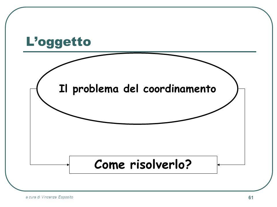 a cura di Vincenza Esposito 61 Loggetto Il problema del coordinamento Come risolverlo?