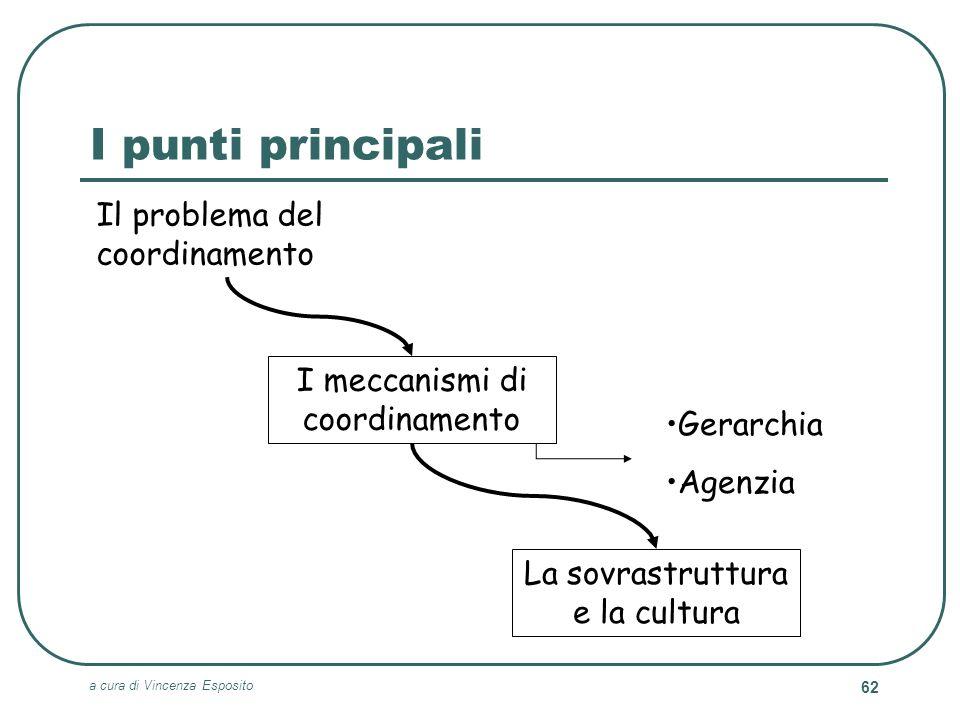 a cura di Vincenza Esposito 62 I punti principali La sovrastruttura e la cultura Il problema del coordinamento Gerarchia Agenzia I meccanismi di coord