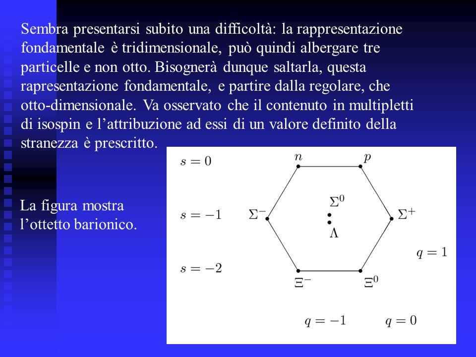 Sembra presentarsi subito una difficoltà: la rappresentazione fondamentale è tridimensionale, può quindi albergare tre particelle e non otto. Bisogner
