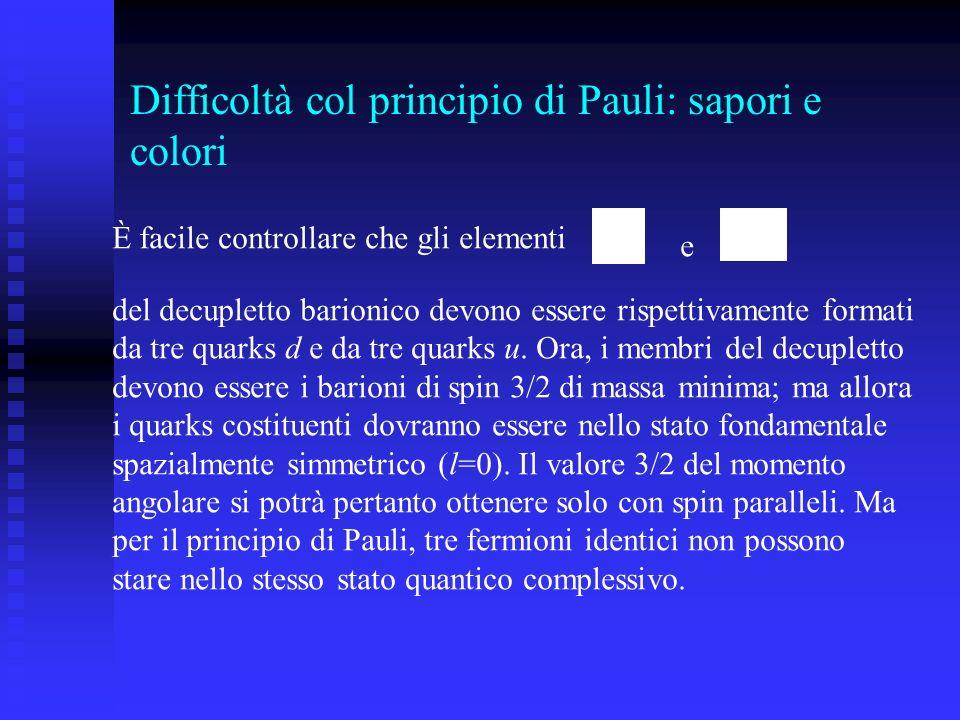 Difficoltà col principio di Pauli: sapori e colori È facile controllare che gli elementi e del decupletto barionico devono essere rispettivamente form