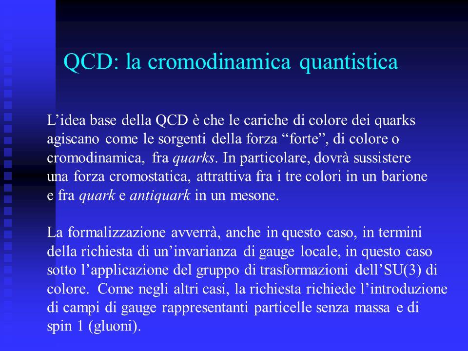 QCD: la cromodinamica quantistica Lidea base della QCD è che le cariche di colore dei quarks agiscano come le sorgenti della forza forte, di colore o