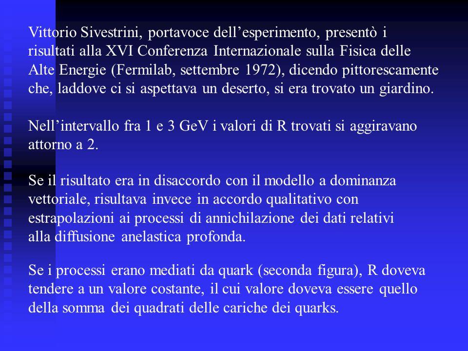 Vittorio Sivestrini, portavoce dellesperimento, presentò i risultati alla XVI Conferenza Internazionale sulla Fisica delle Alte Energie (Fermilab, set