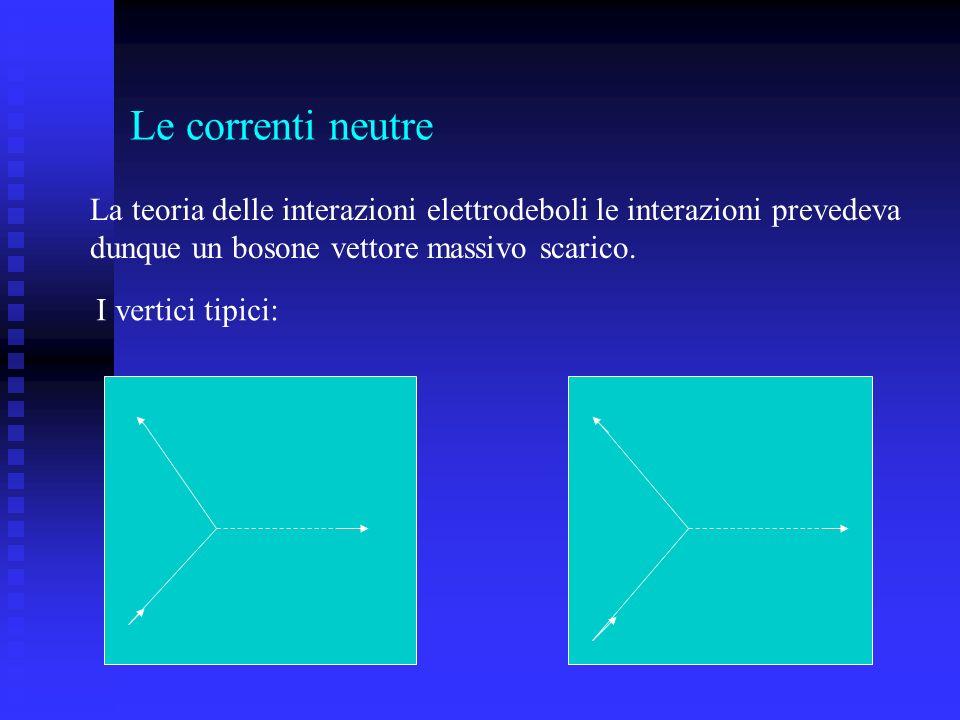 Le correnti neutre La teoria delle interazioni elettrodeboli le interazioni prevedeva dunque un bosone vettore massivo scarico. I vertici tipici: