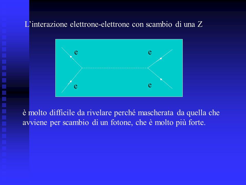 Linterazione elettrone-elettrone con scambio di una Z e e e e è molto difficile da rivelare perché mascherata da quella che avviene per scambio di un