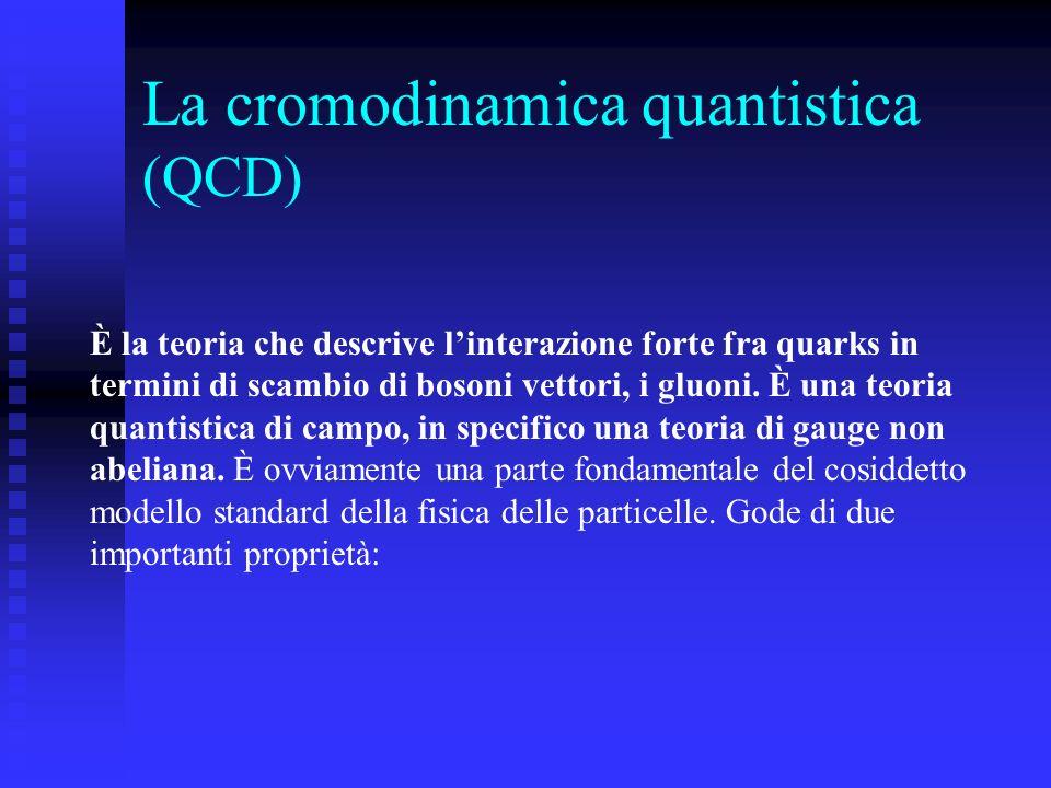La cromodinamica quantistica (QCD) È la teoria che descrive linterazione forte fra quarks in termini di scambio di bosoni vettori, i gluoni. È una teo