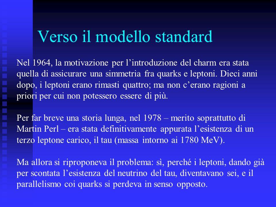 Verso il modello standard Nel 1964, la motivazione per lintroduzione del charm era stata quella di assicurare una simmetria fra quarks e leptoni. Diec