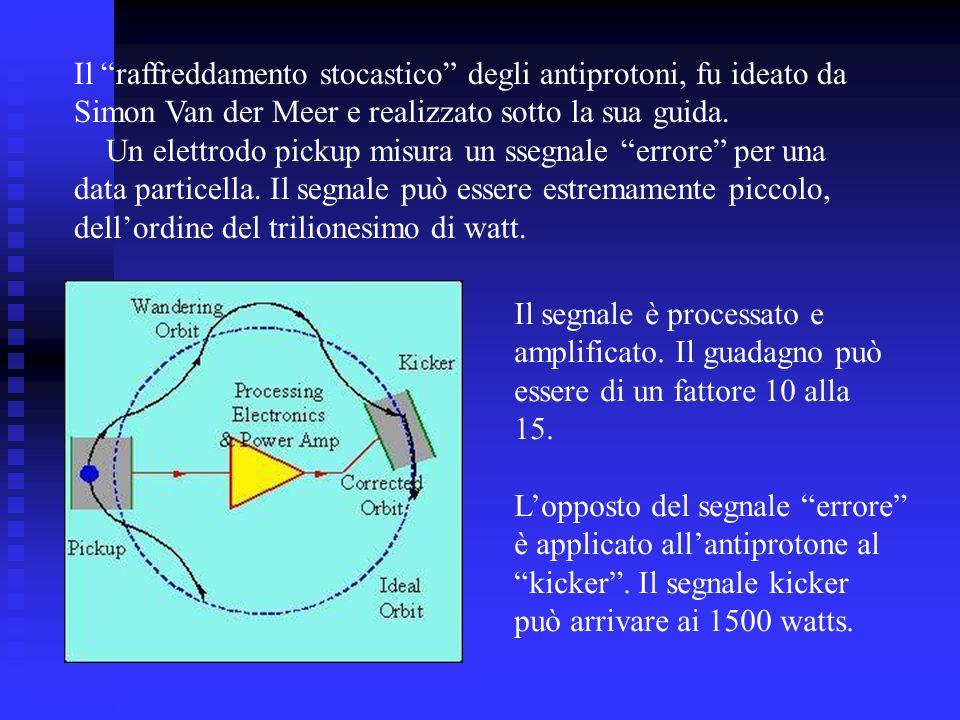 Il raffreddamento stocastico degli antiprotoni, fu ideato da Simon Van der Meer e realizzato sotto la sua guida. Un elettrodo pickup misura un ssegnal