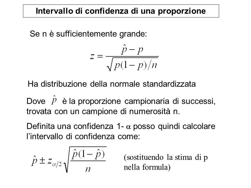 Dove è la proporzione campionaria di successi, trovata con un campione di numerosità n. Definita una confidenza 1- posso quindi calcolare lintervallo