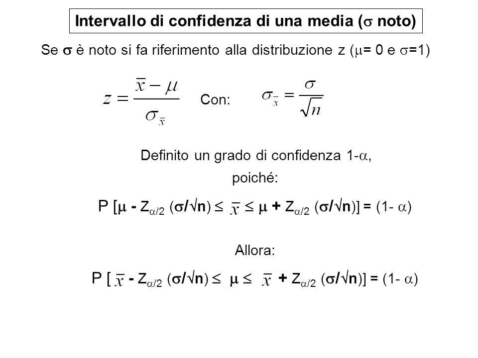 Intervallo di confidenza di una media ( noto) Se è noto si fa riferimento alla distribuzione z ( = 0 e =1) Con: Definito un grado di confidenza 1-, po