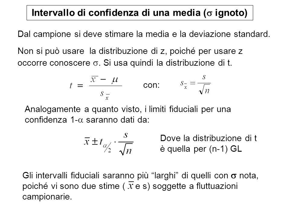 Dal campione si deve stimare la media e la deviazione standard. Non si può usare la distribuzione di z, poiché per usare z occorre conoscere. Si usa q